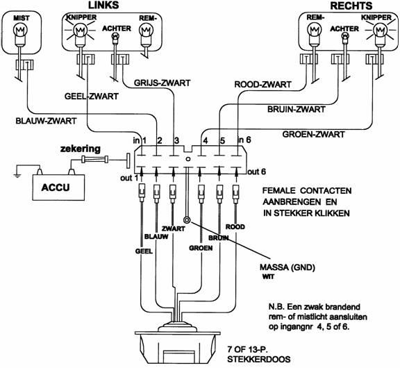 schema 5016